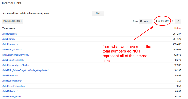 Google Webmaster Tools Internal Links After Hack