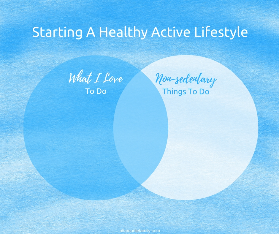 How To Start A Healthy Active Lifestyle - Tools - Venn Diagram